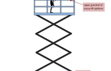instructiuni folosire nacele foarfeca electrica